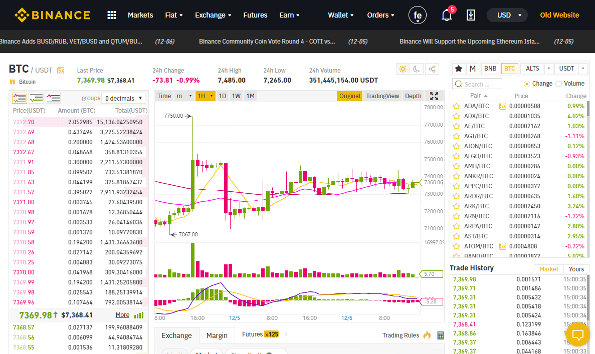 Investavimo į bitcoinus nauda, klubstudentow.lt - Page 3 of 3 - Bitcoin, Litecoin, Ethereum